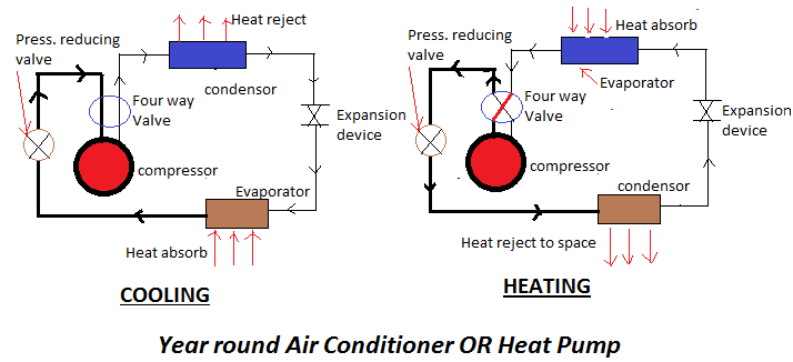 Double Condenser Lens moreover Dual Condenser Fan Motor With Capacitor Wiring Diagram as well Lennox Capacitor Wiring as well Piper Wiring Diagram together with Oil Trap And Riser. on ac condenser diagram