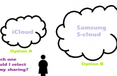 Samsung S-cloud coming? What samsung users can do more with it