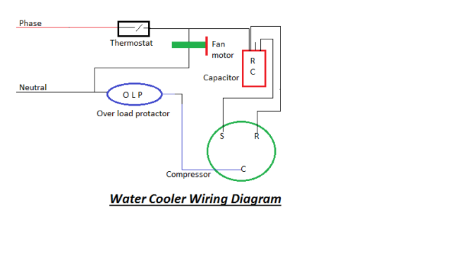 domestic refrigerator wiring diagram simple refrigerator wiring diagram heat engine: difference between heat engine and refrigerator #7