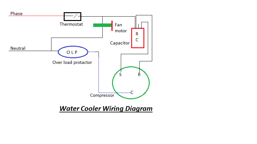wiring diagram of refrigerator and water cooler rh nkjskj com water dispenser wiring diagram water cooler fan wiring diagram