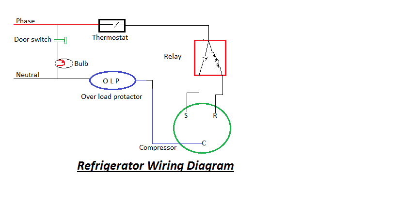 wiring refrigerator wiring diagram of refrigerator and water cooler Single Phase Compressor Wiring Diagram at nearapp.co