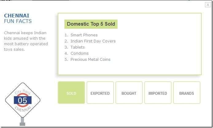 Ebay com shopping online