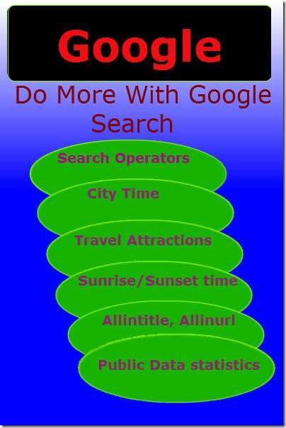 Different Google Search Techniques For You