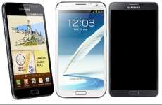 Comparison of Samsung Galaxy Note Series Phablet