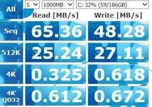 HDD read write speed test